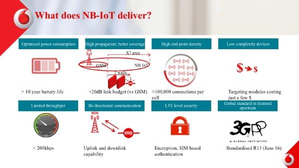NB-IoT-Vodafone