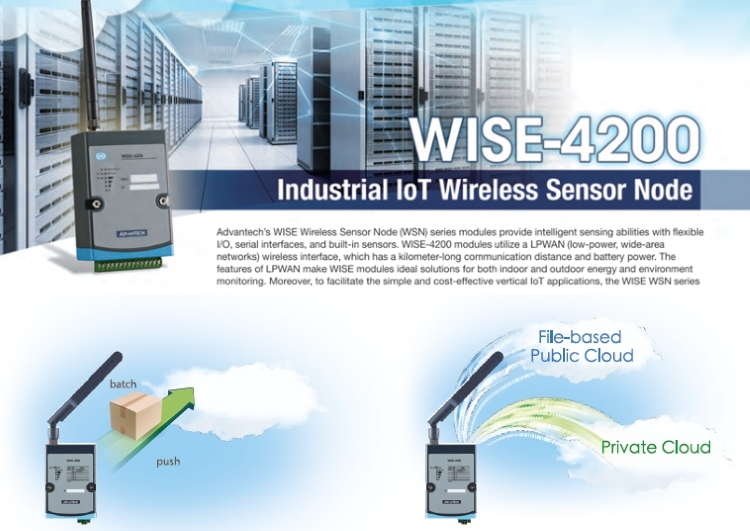 wise-4200-wlan-serie-advantech-amc