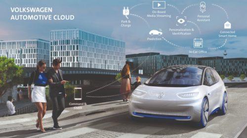 Volkswagen und Microsoft gehen strategische Partnerschaft ein