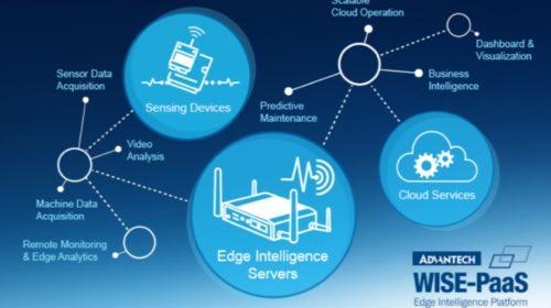 Neueste Edge-Server-Technologie weist den Weg nach vorne
