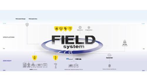 Smart Factory mit IoT: igus entwickelt smart plastics App für Fanuc FIELD system